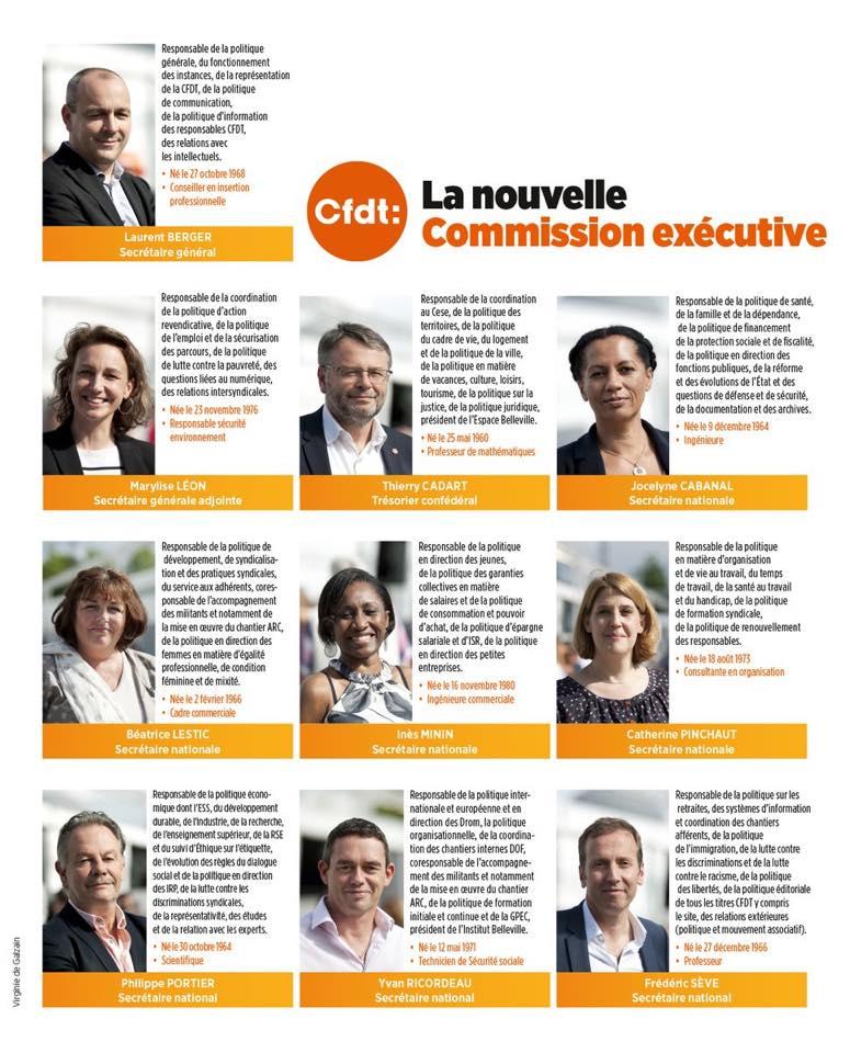 La nouvelle commission exécutive de la CFDT
